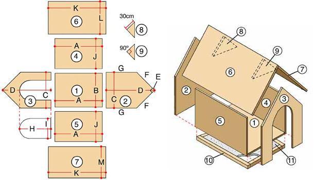 Construir una caseta para el perro for Planos para construir
